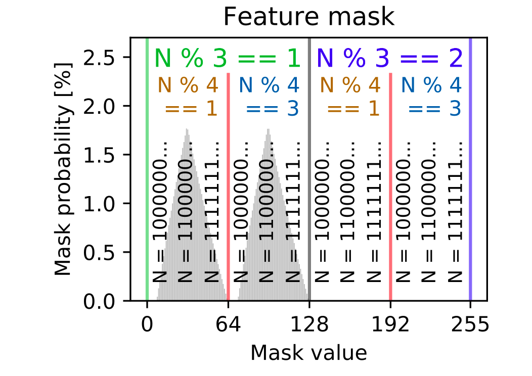 public:papers:acsac2017_explain_mask_openssl.png