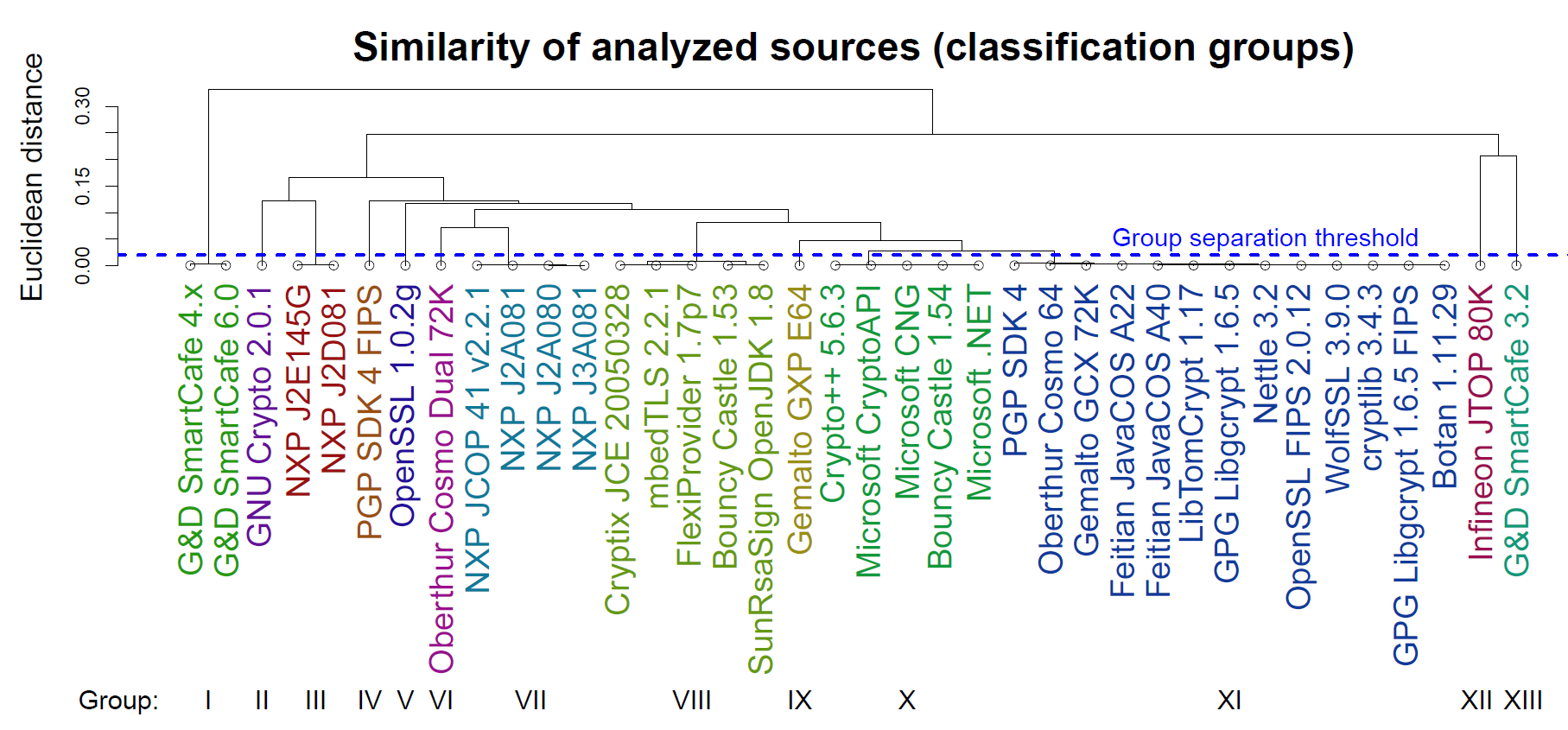 public:papers:dendrogram_1mrsa.png