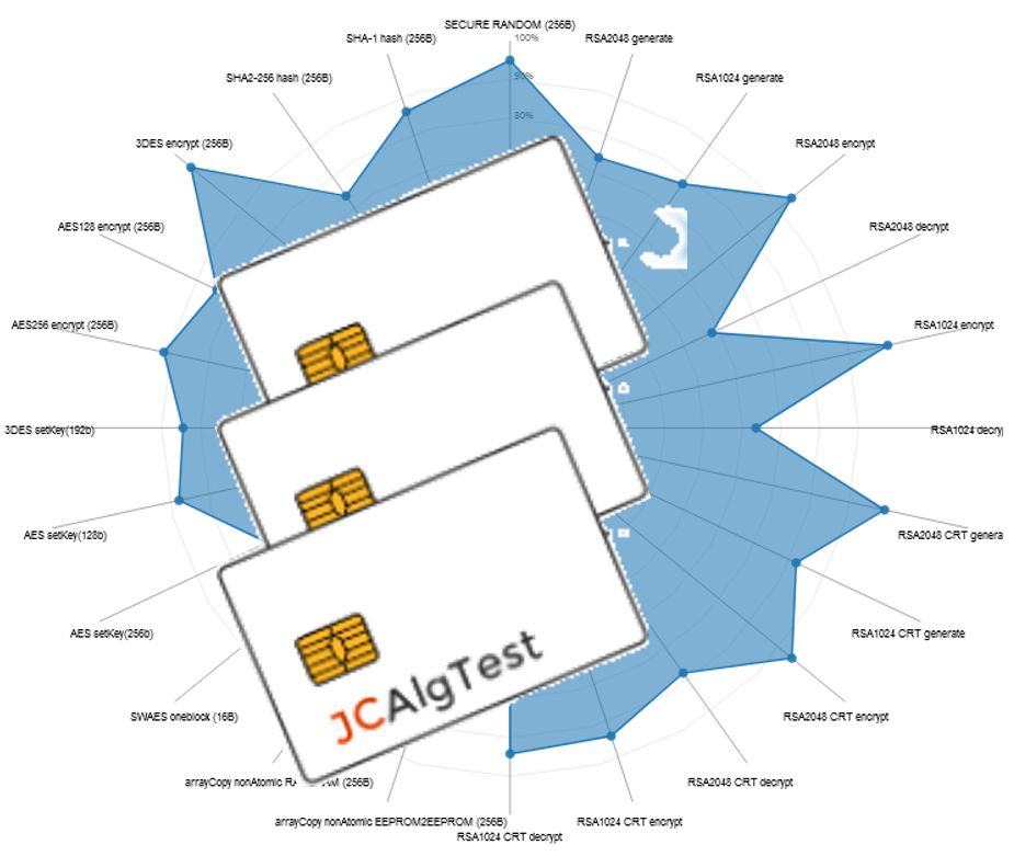 public:research:jcalgtest_logo.png